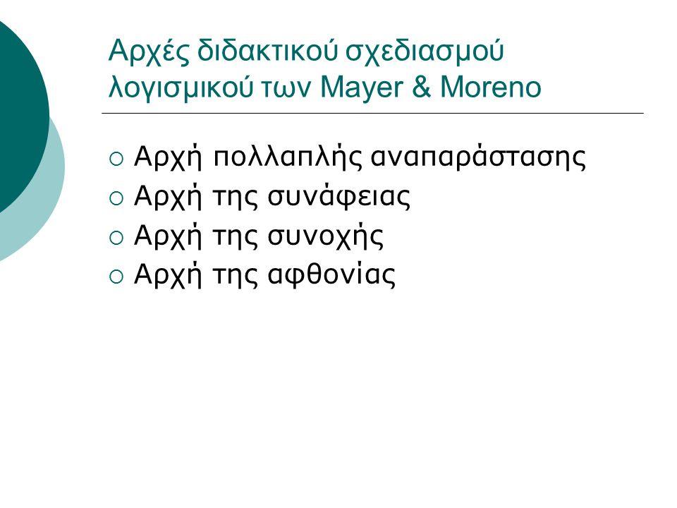 Αρχές διδακτικού σχεδιασμού λογισμικού των Mayer & Moreno  Αρχή πολλαπλής αναπαράστασης  Αρχή της συνάφειας  Αρχή της συνοχής  Αρχή της αφθονίας