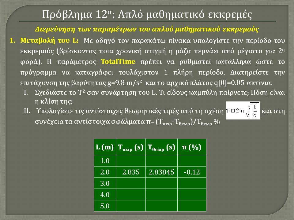 Πρόβλημα 12 α : Απλό μαθηματικό εκκρεμές 1.Μεταβολή του L: Με οδηγό τον παρακάτω πίνακα υπολογίστε την περίοδο του εκκρεμούς (βρίσκοντας ποια χρονική στιγμή η μάζα περνάει από μέγιστο για 2 η φορά).