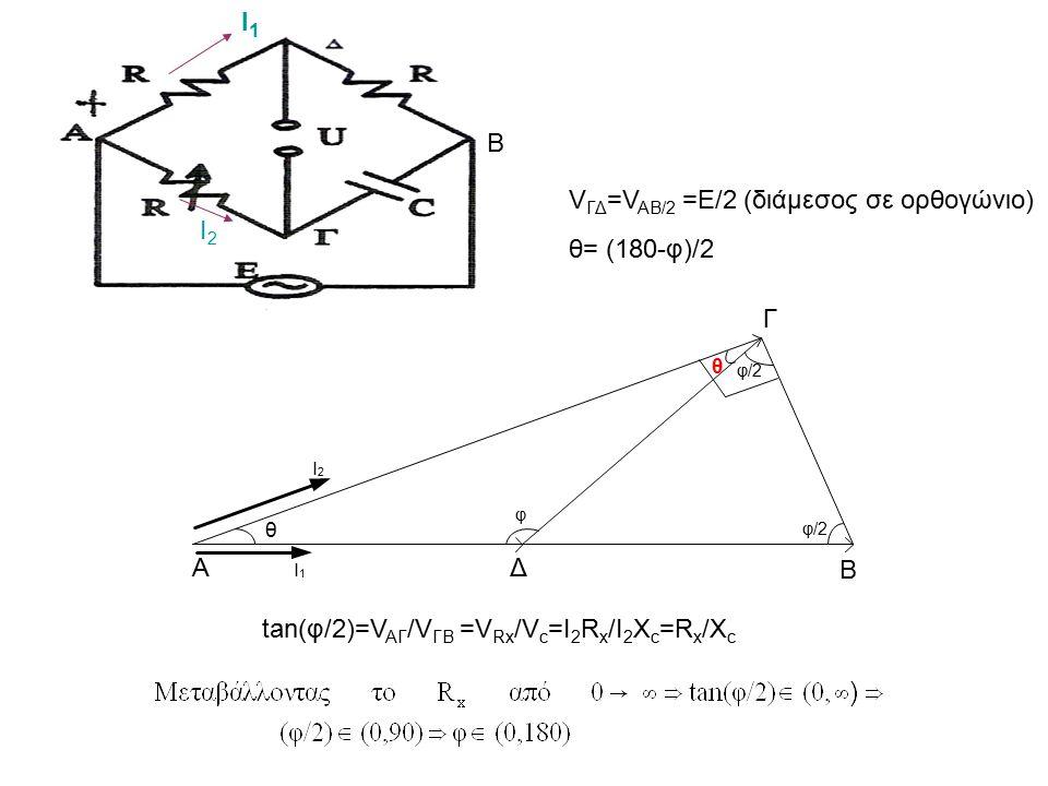 Δ Β Γ θ φ θ φ/2 Ι A 1 Ι 2 Ι1Ι1 Ι2Ι2 Β V ΓΔ =V AB/2 =E/2 (διάμεσος σε ορθογώνιο) θ= (180-φ)/2 tan(φ/2)=V AΓ /V ΓΒ =V Rx /V c =I 2 R x /I 2 X c =R x /X c