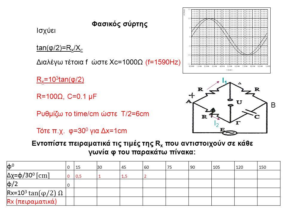 Αναστροφέας φάσης L(mH)1020304050 f(πειρ) f=1/[2π(2LC) 1/2 ] Χρησιμοποιήστε C=0.1μF, R=1200Ω.