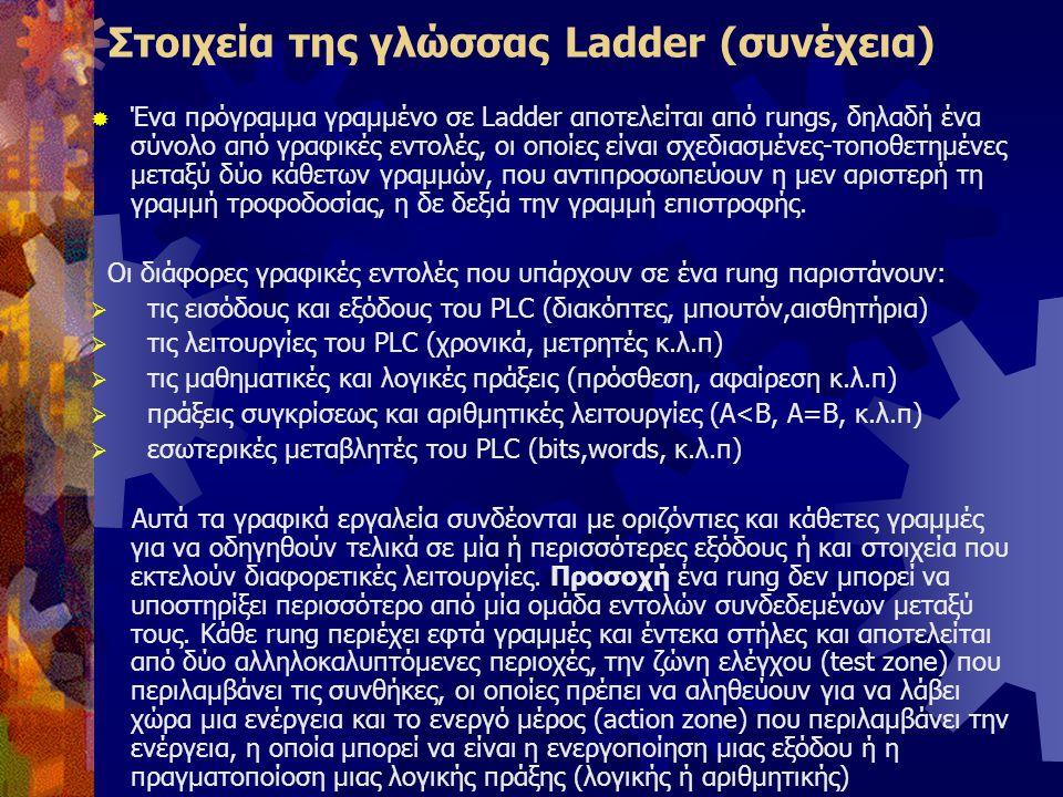 Στοιχεία της γλώσσας Ladder (συνέχεια)  Ένα πρόγραμμα γραμμένο σε Ladder αποτελείται από rungs, δηλαδή ένα σύνολο από γραφικές εντολές, οι οποίες είν
