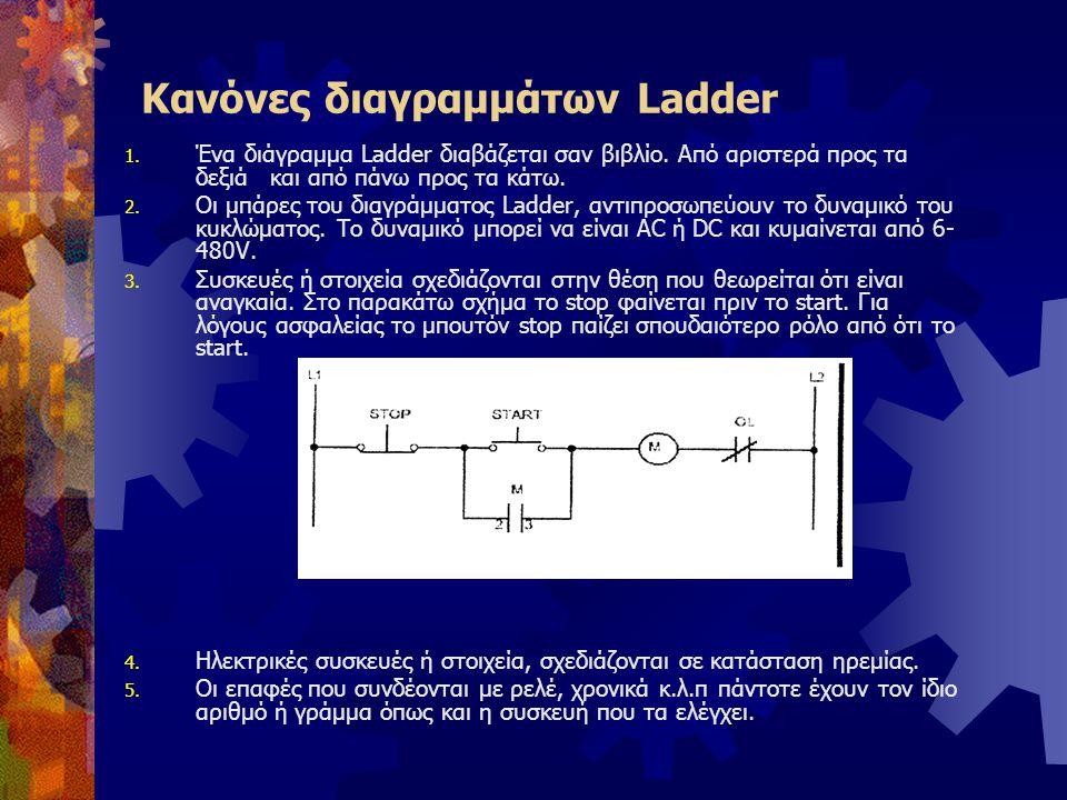 Κανόνες διαγραμμάτων Ladder 1. Ένα διάγραμμα Ladder διαβάζεται σαν βιβλίο. Από αριστερά προς τα δεξιά και από πάνω προς τα κάτω. 2. Οι μπάρες του διαγ