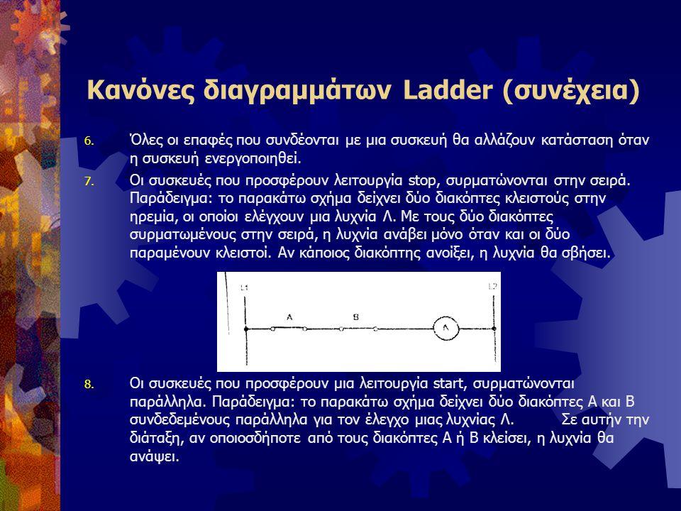 Κανόνες διαγραμμάτων Ladder (συνέχεια) 6. Όλες οι επαφές που συνδέονται με μια συσκευή θα αλλάζουν κατάσταση όταν η συσκευή ενεργοποιηθεί. 7. Οι συσκε