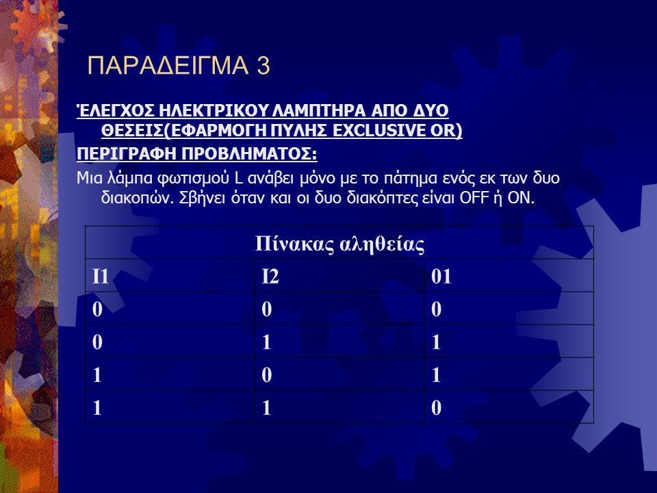 ΠΑΡΑΔΕΙΓΜΑ 3 ΈΛΕΓΧΟΣ ΗΛΕΚΤΡΙΚΟΥ ΛΑΜΠΤΗΡΑ ΑΠΟ ΔΥΟ ΘΕΣΕΙΣ(ΕΦΑΡΜΟΓΗ ΠΥΛΗΣ EXCLUSIVE OR) ΠΕΡΙΓΡΑΦΗ ΠΡΟΒΛΗΜΑΤΟΣ: Μια λάμπα φωτισμού L ανάβει μόνο με το πάτ