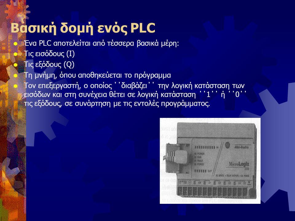 Βασική δομή ενός PLC  Ένα PLC αποτελείται από τέσσερα βασικά μέρη:  Τις εισόδους (Ι)  Τις εξόδους (Q)  Τη μνήμη, όπου αποθηκεύεται το πρόγραμμα 