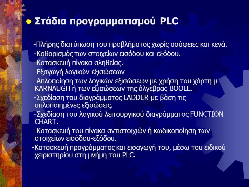  Στάδια προγραμματισμού PLC -Πλήρης διατύπωση του προβλήματος χωρίς ασάφειες και κενά. -Καθορισμός των στοιχείων εισόδου και εξόδου. -Κατασκευή πίνακ