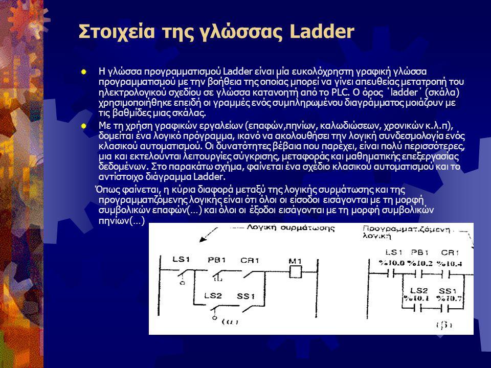 Στοιχεία της γλώσσας Ladder (συνέχεια)  Ένα πρόγραμμα γραμμένο σε Ladder αποτελείται από rungs, δηλαδή ένα σύνολο από γραφικές εντολές, οι οποίες είναι σχεδιασμένες-τοποθετημένες μεταξύ δύο κάθετων γραμμών, που αντιπροσωπεύουν η μεν αριστερή τη γραμμή τροφοδοσίας, η δε δεξιά την γραμμή επιστροφής.