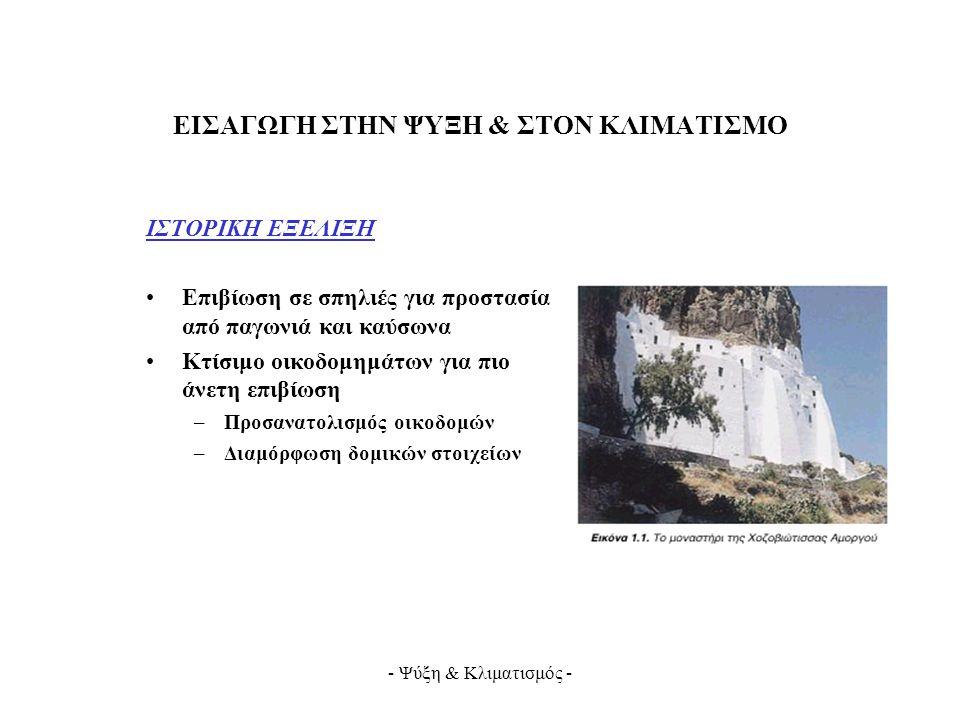 - Ψύξη & Κλιματισμός - ΕΙΣΑΓΩΓΗ ΣΤΗΝ ΨΥΞΗ & ΣΤΟΝ ΚΛΙΜΑΤΙΣΜΟ ΙΣΤΟΡΙΚΗ ΕΞΕΛΙΞΗ Επιβίωση σε σπηλιές για προστασία από παγωνιά και καύσωνα Κτίσιμο οικοδομ
