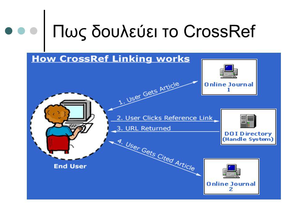 Πως δουλεύει το CrossRef