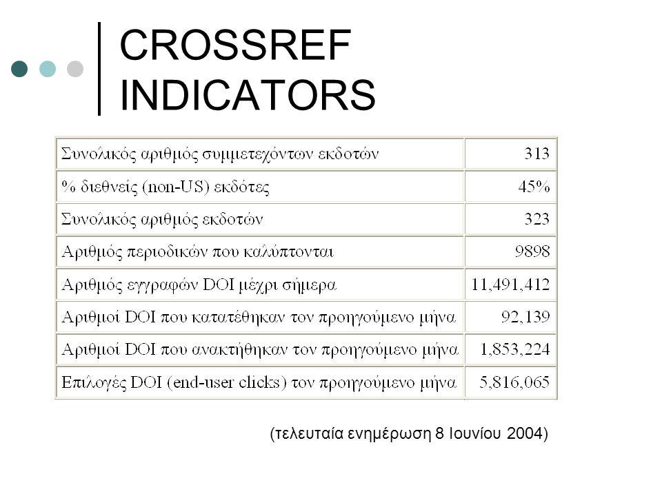 CROSSREF INDICATORS (τελευταία ενημέρωση 8 Ιουνίου 2004)