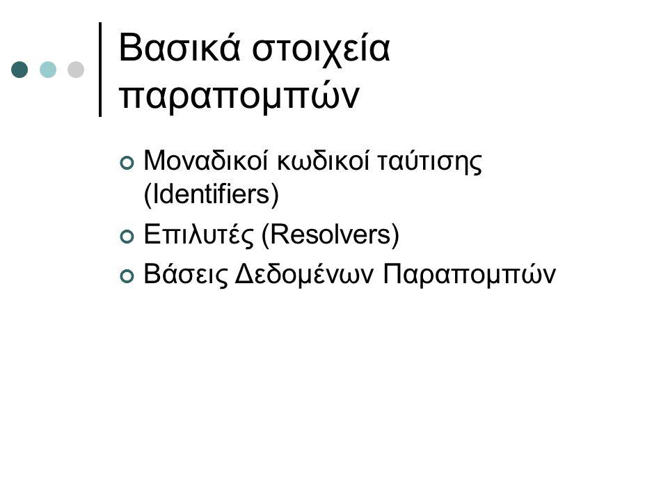 Βασικά στοιχεία παραπομπών Μοναδικοί κωδικοί ταύτισης (Identifiers) Επιλυτές (Resolvers) Βάσεις Δεδομένων Παραπομπών