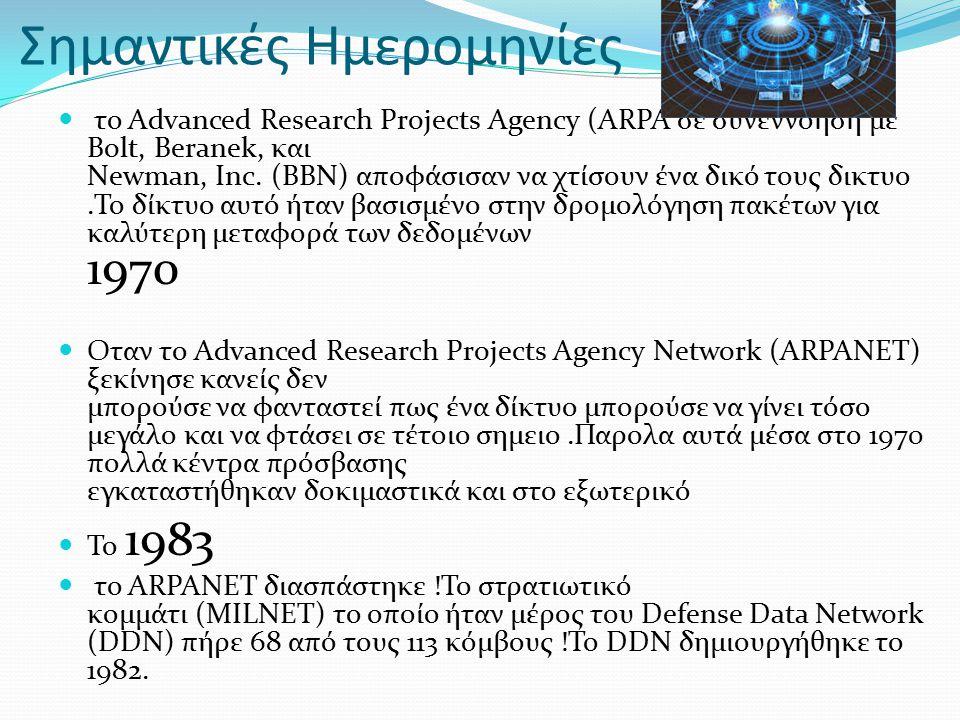 Σημαντικές Ημερομηνίες το Advanced Research Projects Agency (ARPA σε συνεννόηση με Bolt, Beranek, και Newman, Inc.
