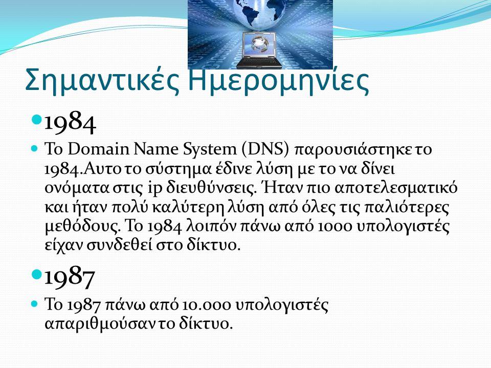 Σημαντικές Ημερομηνίες 1989 φτάσαμε στις 100.000 μηχανήματα συνδεμένα ταυτόχρονα.