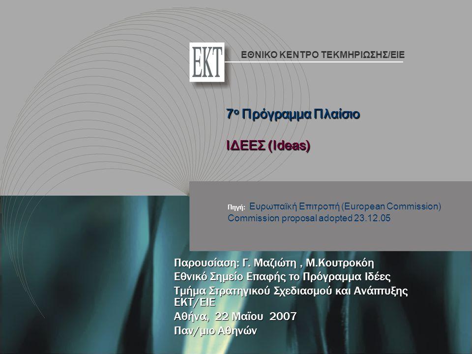 7 ο Πρόγραμμα Πλαίσιο ΙΔΕΕΣ (Ideas) Παρουσίαση: Γ. Μαζιώτη, M.Κουτροκόη Εθνικό Σημείο Επαφής το Πρόγραμμα Ιδέες Τμήμα Στρατηγικού Σχεδιασμού και Ανάπτ