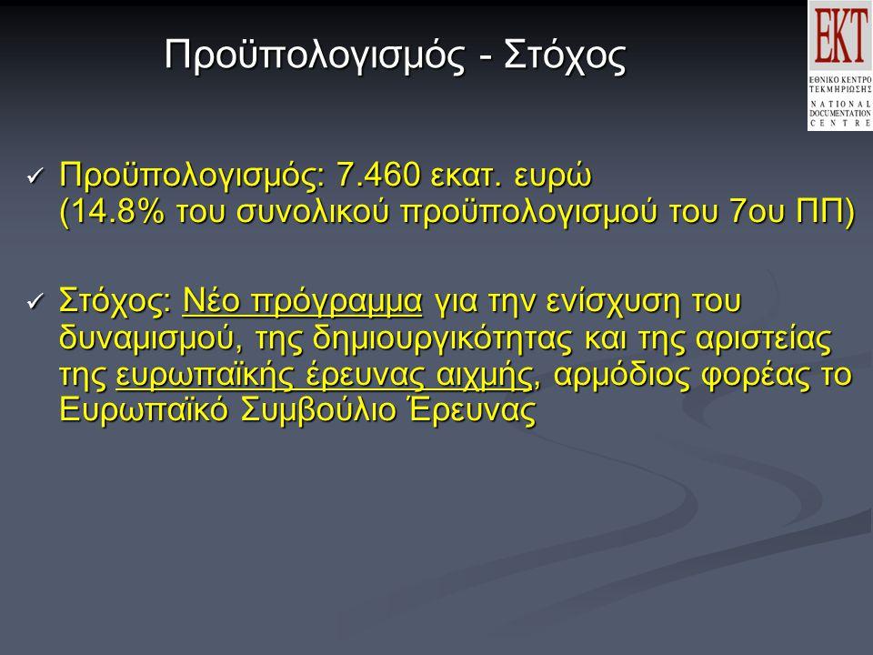 Προϋπολογισμός - Στόχος Προϋπολογισμός: 7.460 εκατ. ευρώ (14.8% του συνολικού προϋπολογισμού του 7ου ΠΠ) Προϋπολογισμός: 7.460 εκατ. ευρώ (14.8% του σ