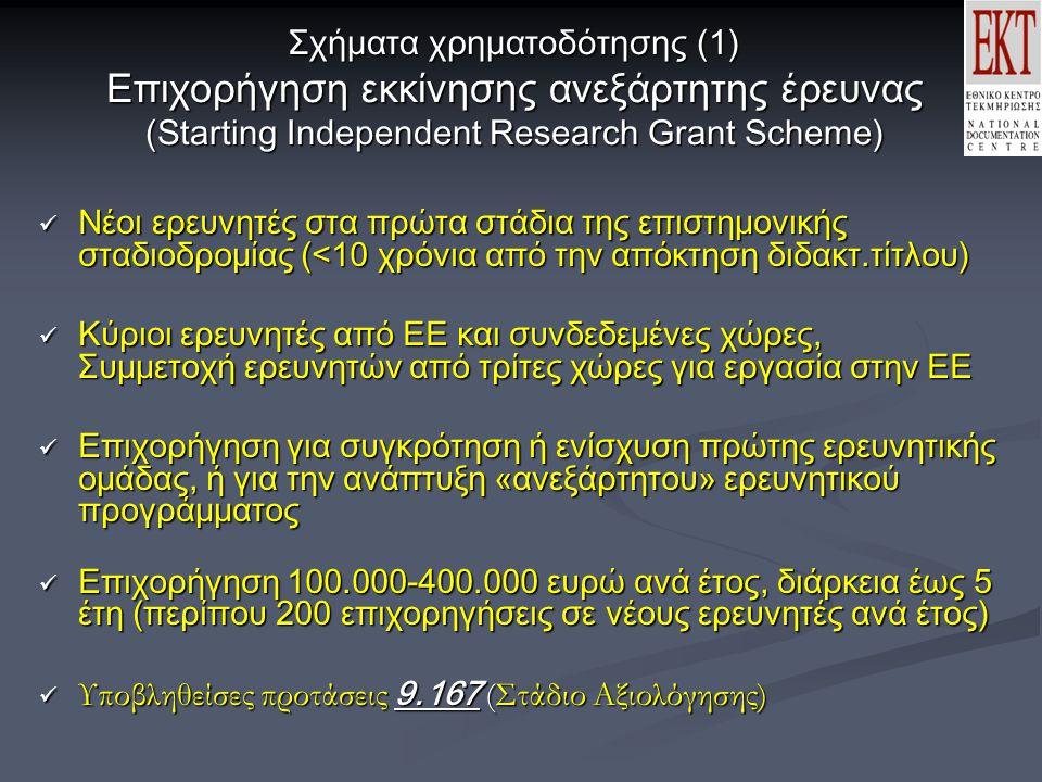 Σχήματα χρηματοδότησης (1) Επιχορήγηση εκκίνησης ανεξάρτητης έρευνας (Starting Independent Research Grant Scheme) Νέοι ερευνητές στα πρώτα στάδια της