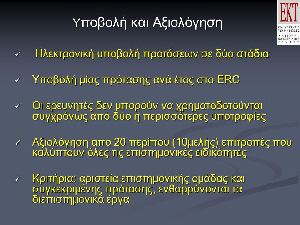 Υ ποβολή και Αξιολόγηση Ηλεκτρονική υποβολή προτάσεων σε δύο στάδια Ηλεκτρονική υποβολή προτάσεων σε δύο στάδια Υποβολή μίας πρότασης ανά έτος στο ERC
