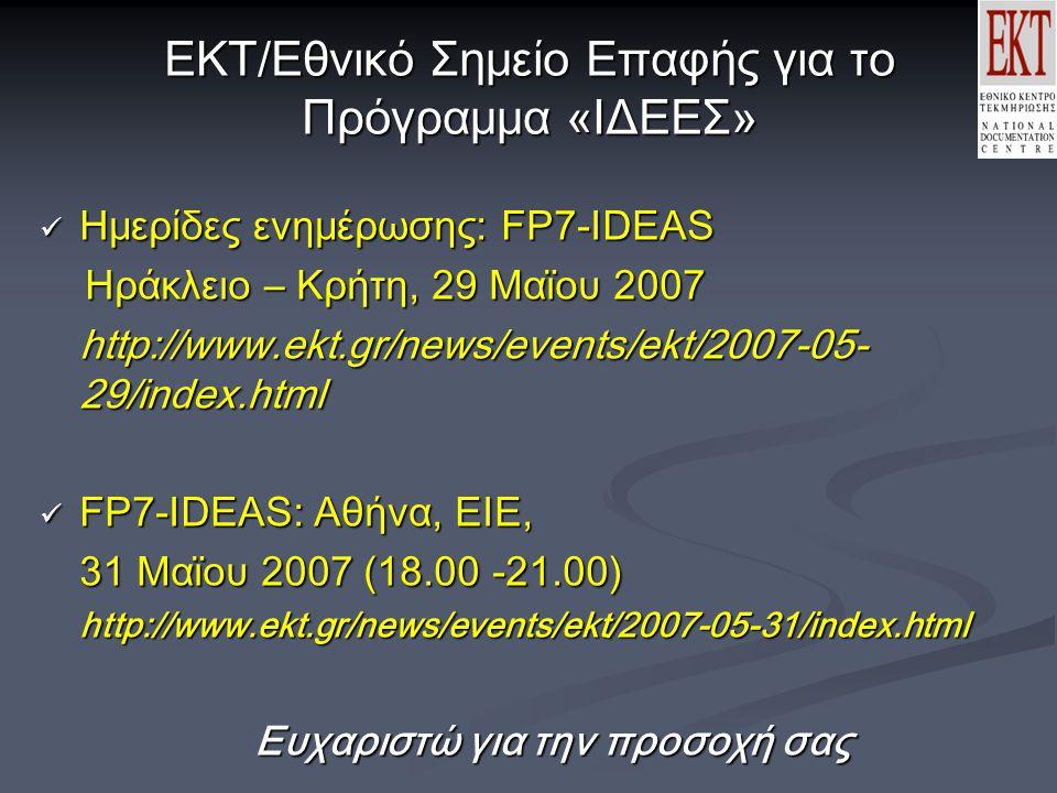 EKT/Εθνικό Σημείο Επαφής για το Πρόγραμμα «ΙΔΕΕΣ» Ημερίδες ενημέρωσης: FP7-IDEAS Ημερίδες ενημέρωσης: FP7-IDEAS Ηράκλειο – Κρήτη, 29 Μαϊου 2007 Ηράκλε