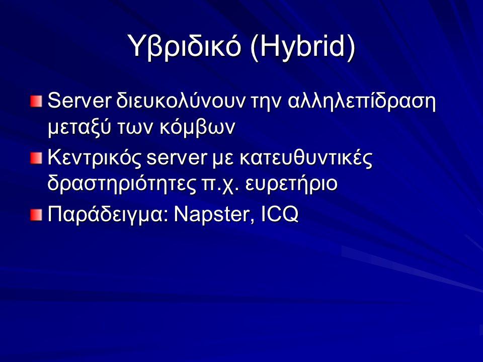 Υβριδικό (Hybrid) Server διευκολύνουν την αλληλεπίδραση μεταξύ των κόμβων Κεντρικός server με κατευθυντικές δραστηριότητες π.χ.