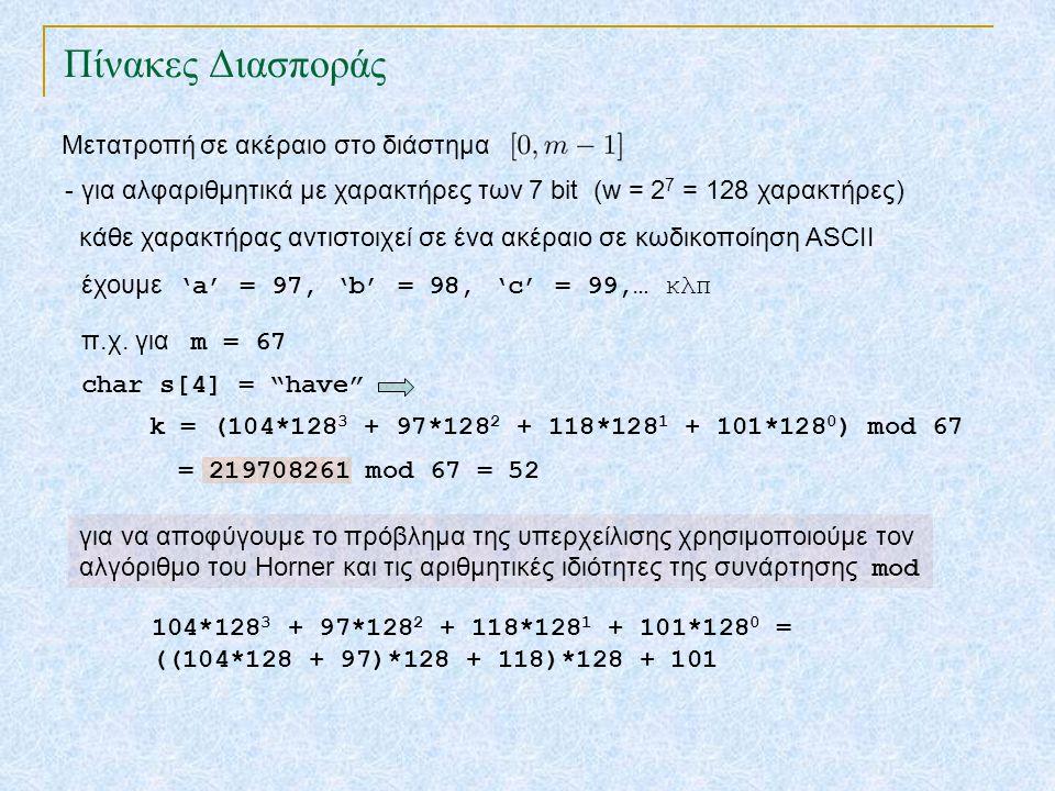 για να αποφύγουμε το πρόβλημα της υπερχείλισης χρησιμοποιούμε τον αλγόριθμο του Horner και τις αριθμητικές ιδιότητες της συνάρτησης mod Πίνακες Διασπο