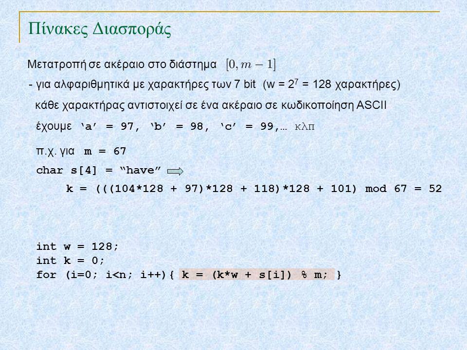 Πίνακες Διασποράς TexPoint fonts used in EMF. Read the TexPoint manual before you delete this box.: AA A AA A A Μετατροπή σε ακέραιο στο διάστημα κάθε