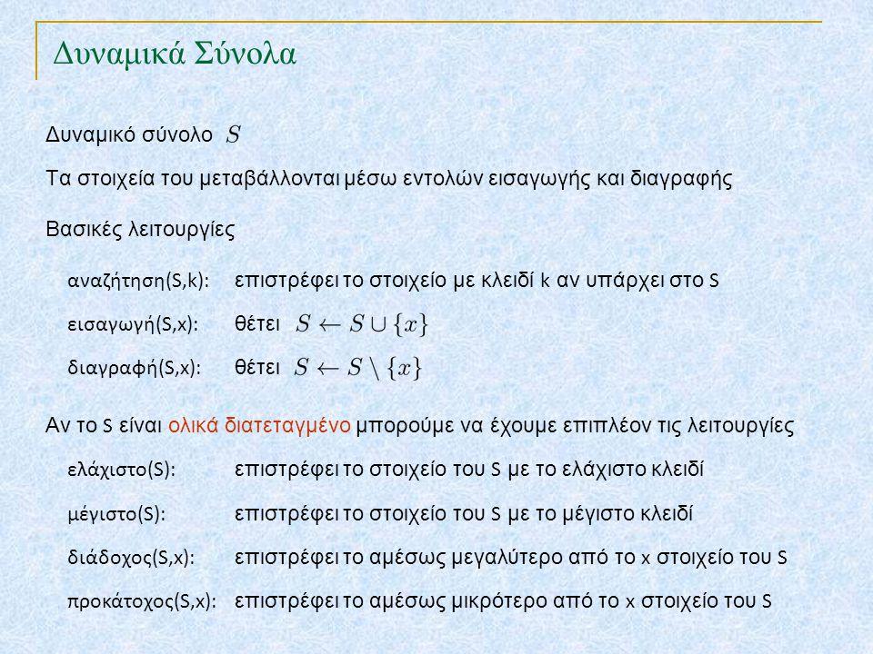 Δυναμικά Σύνολα TexPoint fonts used in EMF. Read the TexPoint manual before you delete this box.: AA A AA A A Αν το S είναι ολικά διατεταγμένο μπορούμ