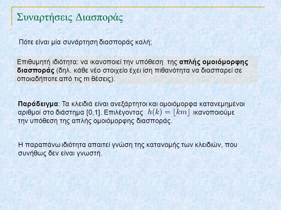 Συναρτήσεις Διασποράς TexPoint fonts used in EMF. Read the TexPoint manual before you delete this box.: AA A AA A A Πότε είναι μία συνάρτηση διασποράς