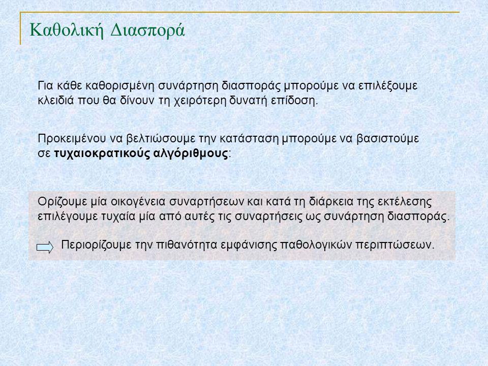 Καθολική Διασπορά TexPoint fonts used in EMF. Read the TexPoint manual before you delete this box.: AA A AA A A Για κάθε καθορισμένη συνάρτηση διασπορ