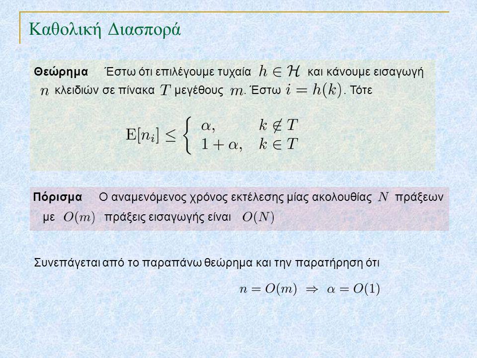 Καθολική Διασπορά TexPoint fonts used in EMF. Read the TexPoint manual before you delete this box.: AA A AA A A Θεώρημα Έστω ότι επιλέγουμε τυχαία και