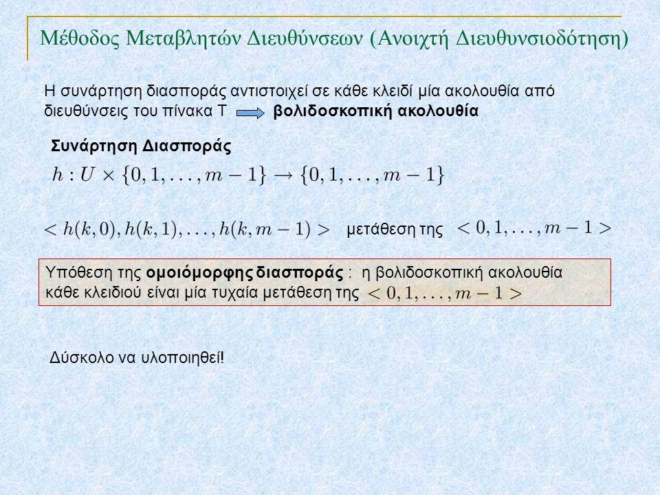Η συνάρτηση διασποράς αντιστοιχεί σε κάθε κλειδί μία ακολουθία από διευθύνσεις του πίνακα Τ βολιδοσκοπική ακολουθία Συνάρτηση Διασποράς μετάθεση της Υ