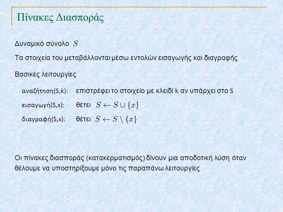 Πίνακες Διασποράς TexPoint fonts used in EMF. Read the TexPoint manual before you delete this box.: AA A AA A A Δυναμικό σύνολο Tα στοιχεία του μεταβά