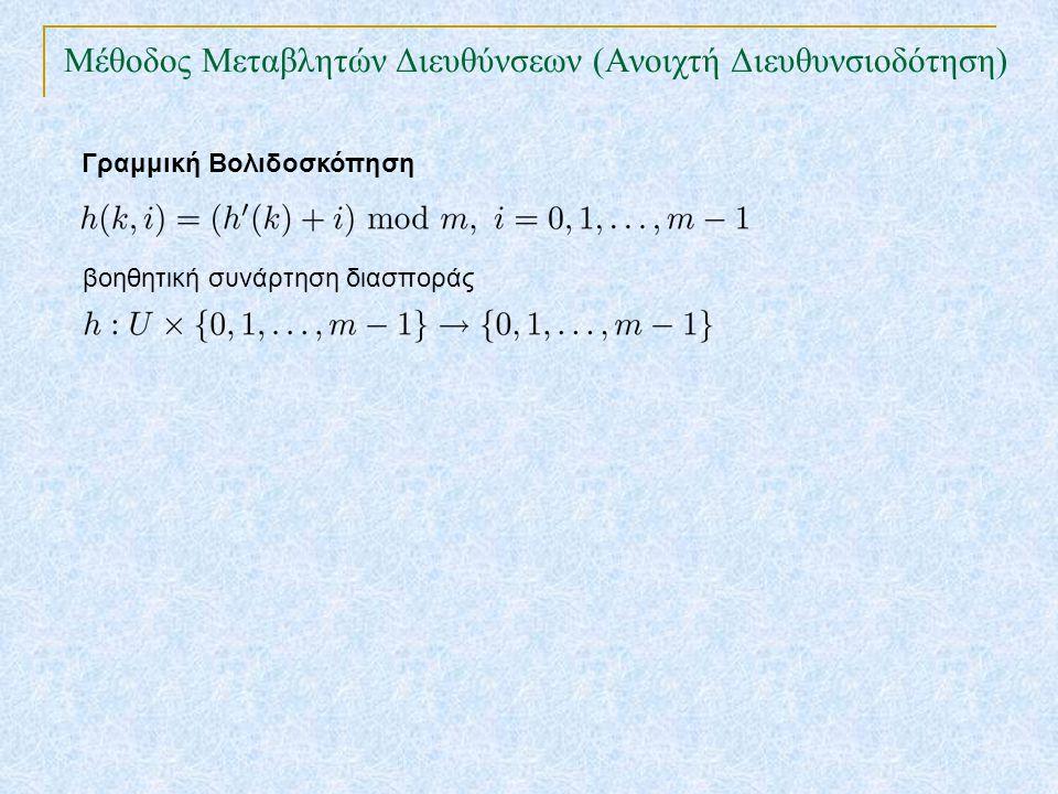 Γραμμική Βολιδοσκόπηση βοηθητική συνάρτηση διασποράς