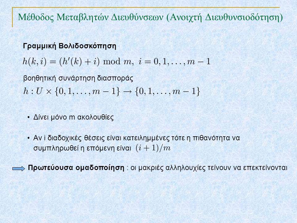 Μέθοδος Μεταβλητών Διευθύνσεων (Ανοιχτή Διευθυνσιοδότηση) Γραμμική Βολιδοσκόπηση βοηθητική συνάρτηση διασποράς Δίνει μόνο m ακολουθίες Αν i διαδοχικές