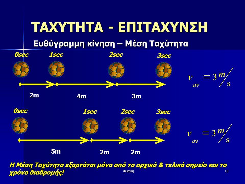 Φυσική10 ΤΑΧΥΤΗΤΑ - ΕΠΙΤΑΧΥΝΣΗ Ευθύγραμμη κίνηση – Μέση Ταχύτητα 2m 4m3m 0sec1sec2sec 3sec 5m 2m 0sec 1sec2sec 3sec Η Μέση Ταχύτητα εξαρτάται μόνο από το αρχικό & τελικό σημείο και το χρόνο διαδρομής!