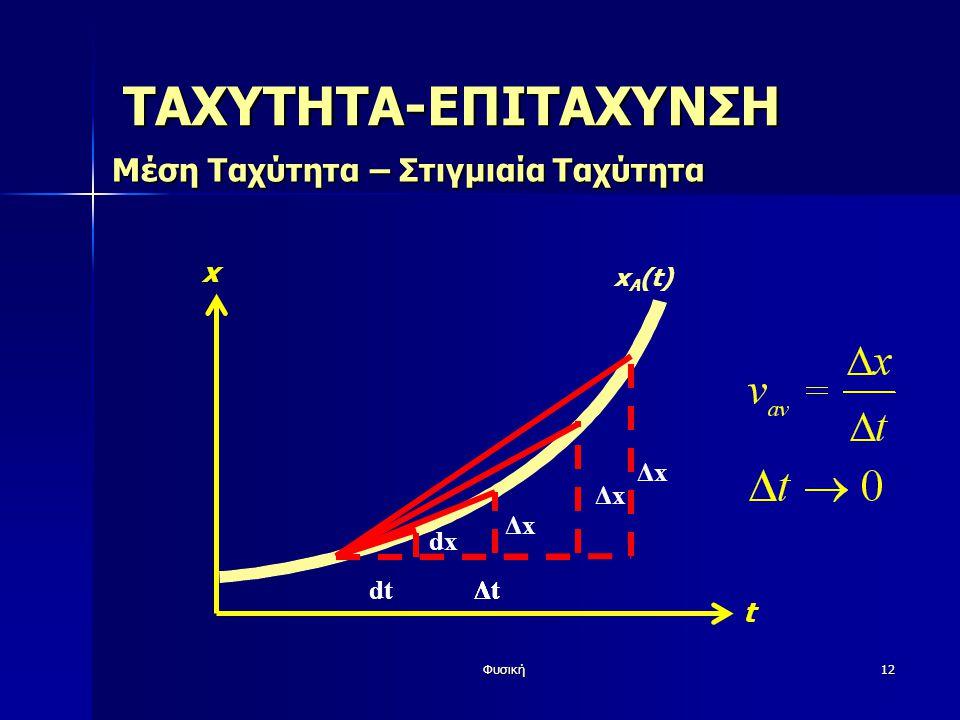 Φυσική12 x t x A (t) ΤΑΧΥΤΗΤΑ-ΕΠΙΤΑΧΥΝΣΗ Μέση Ταχύτητα – Στιγμιαία Ταχύτητα ΔtΔt ΔxΔx ΔtΔt ΔxΔx ΔtΔt ΔxΔx dt dx