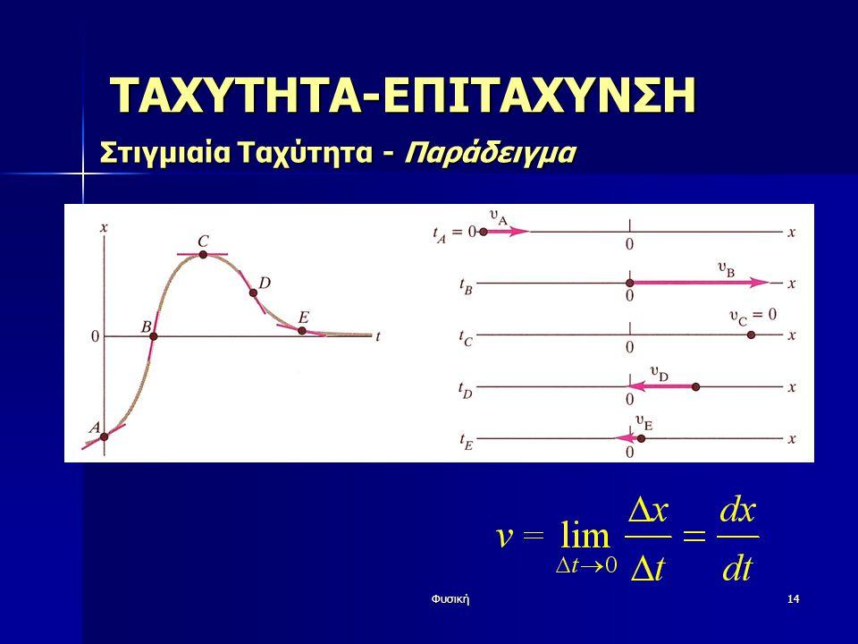 Φυσική14 ΤΑΧΥΤΗΤΑ-ΕΠΙΤΑΧΥΝΣΗ Στιγμιαία Ταχύτητα - Παράδειγμα