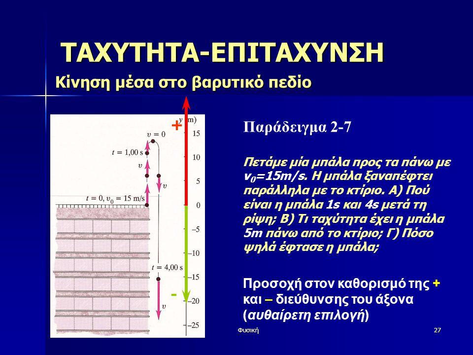 Φυσική27 ΤΑΧΥΤΗΤΑ-ΕΠΙΤΑΧΥΝΣΗ Κίνηση μέσα στο βαρυτικό πεδίο Παράδειγμα 2-7 Πετάμε μία μπάλα προς τα πάνω με v 0 =15m/s.