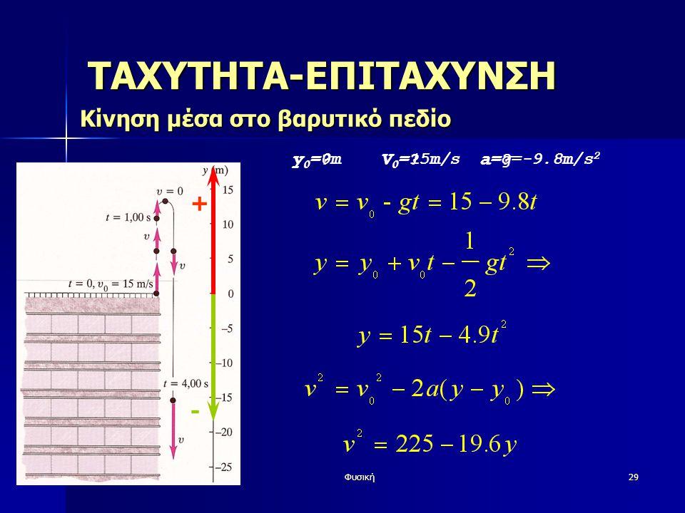 Φυσική29 ΤΑΧΥΤΗΤΑ-ΕΠΙΤΑΧΥΝΣΗ Κίνηση μέσα στο βαρυτικό πεδίο + - y 0 =.