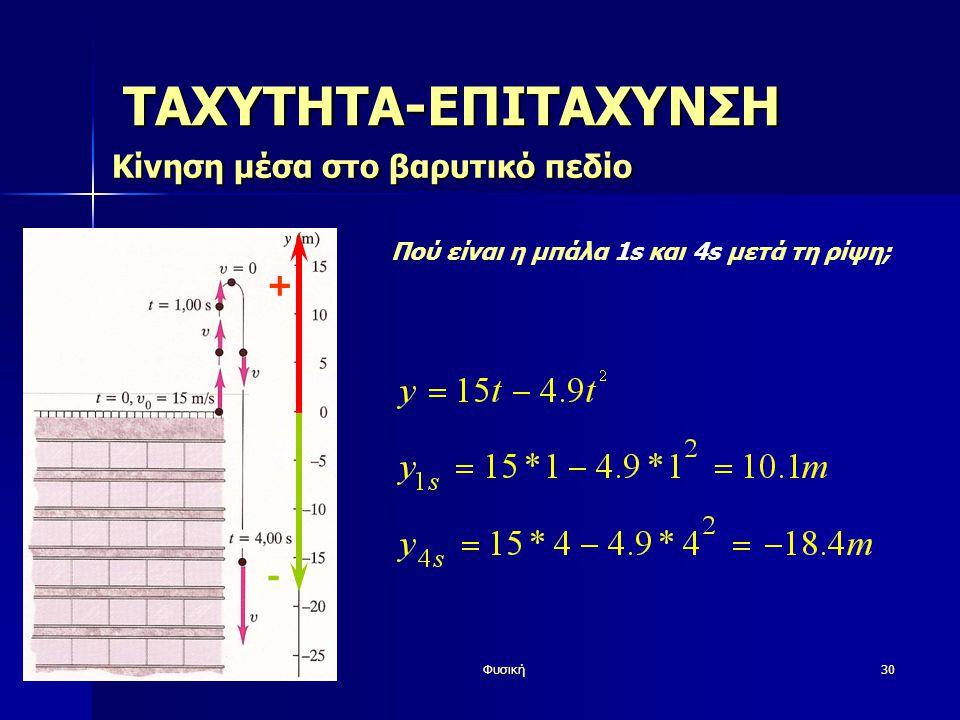 Φυσική30 ΤΑΧΥΤΗΤΑ-ΕΠΙΤΑΧΥΝΣΗ Κίνηση μέσα στο βαρυτικό πεδίο + - Πού είναι η μπάλα 1s και 4s μετά τη ρίψη;