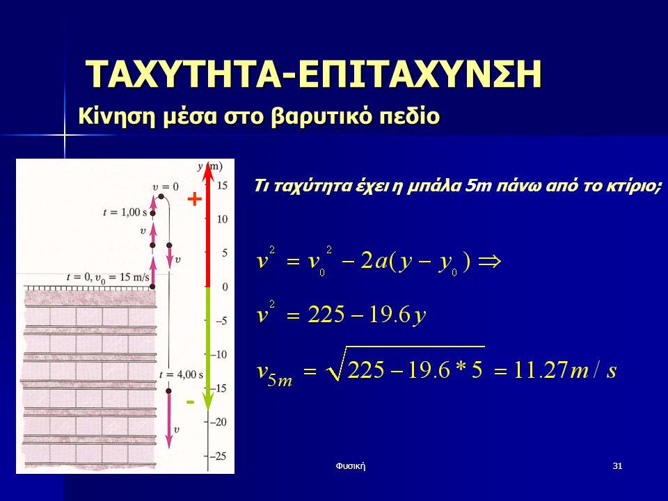 Φυσική31 ΤΑΧΥΤΗΤΑ-ΕΠΙΤΑΧΥΝΣΗ Κίνηση μέσα στο βαρυτικό πεδίο + - Τι ταχύτητα έχει η μπάλα 5m πάνω από το κτίριο;
