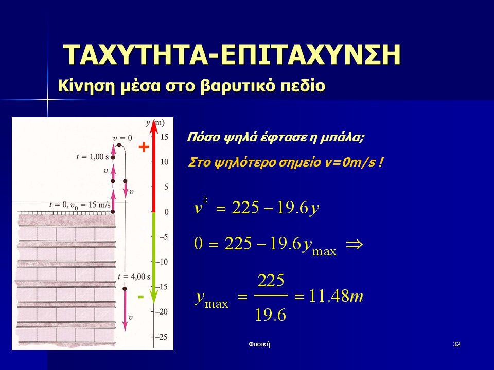 Φυσική32 ΤΑΧΥΤΗΤΑ-ΕΠΙΤΑΧΥΝΣΗ Κίνηση μέσα στο βαρυτικό πεδίο + - Πόσο ψηλά έφτασε η μπάλα; Στο ψηλότερο σημείο v=0m/s !
