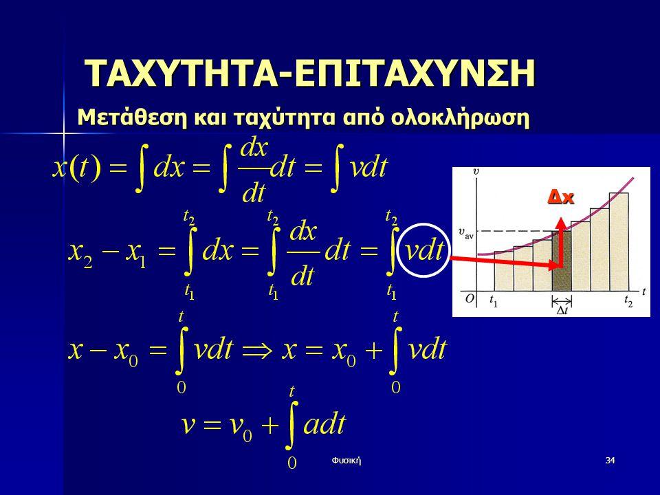 Φυσική34 ΤΑΧΥΤΗΤΑ-ΕΠΙΤΑΧΥΝΣΗ Μετάθεση και ταχύτητα από ολοκλήρωση ΔxΔxΔxΔx