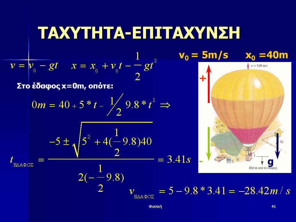 Φυσική41 ΤΑΧΥΤΗΤΑ-ΕΠΙΤΑΧΥΝΣΗ + - v 0 = 5m/s x 0 =40m Στο έδαφος x=0m, οπότε: g