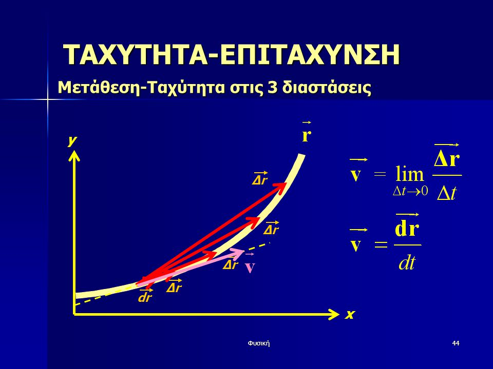 Φυσική44 ΤΑΧΥΤΗΤΑ-ΕΠΙΤΑΧΥΝΣΗ Μετάθεση-Ταχύτητα στις 3 διαστάσεις y x ΔrΔr ΔrΔr ΔrΔr ΔrΔr dr