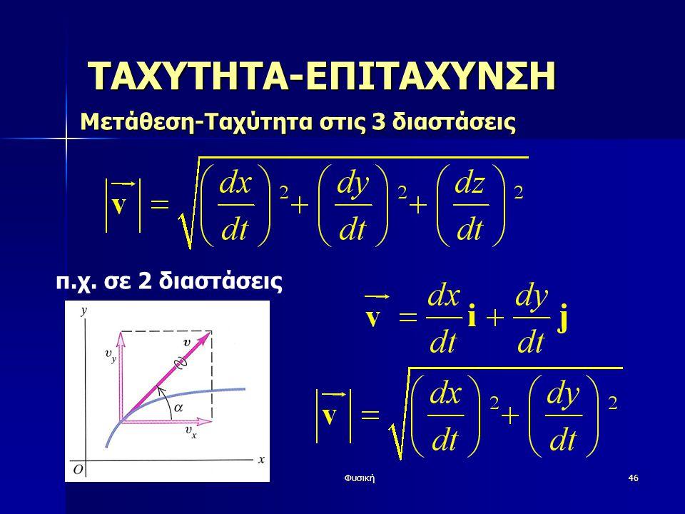 Φυσική46 ΤΑΧΥΤΗΤΑ-ΕΠΙΤΑΧΥΝΣΗ Μετάθεση-Ταχύτητα στις 3 διαστάσεις π.χ. σε 2 διαστάσεις