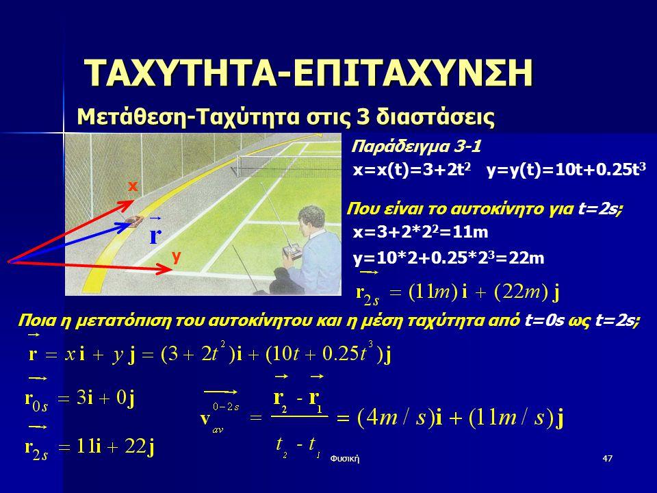 Φυσική47 ΤΑΧΥΤΗΤΑ-ΕΠΙΤΑΧΥΝΣΗ Μετάθεση-Ταχύτητα στις 3 διαστάσεις x=x(t)=3+2t 2 y=y(t)=10t+0.25t 3 Παράδειγμα 3-1 Που είναι το αυτοκίνητο για t=2s; x=3+2*2 2 =11m y=10*2+0.25*2 3 =22m Ποια η μετατόπιση του αυτοκίνητου και η μέση ταχύτητα από t=0s ως t=2s; x y