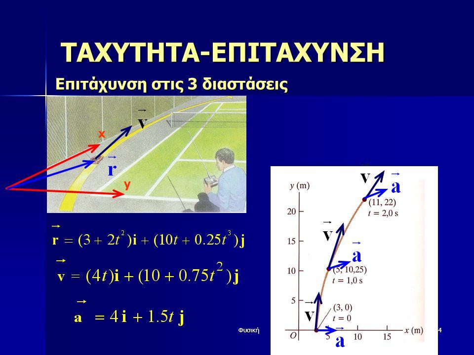 Φυσική54 ΤΑΧΥΤΗΤΑ-ΕΠΙΤΑΧΥΝΣΗ Επιτάχυνσηστις 3 διαστάσεις Επιτάχυνση στις 3 διαστάσεις x y