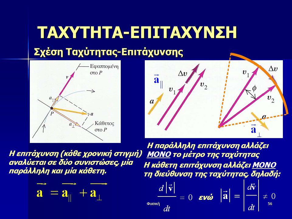 Φυσική56 ΤΑΧΥΤΗΤΑ-ΕΠΙΤΑΧΥΝΣΗ Σχέση Ταχύτητας-Επιτάχυνσης Η επιτάχυνση (κάθε χρονική στιγμή) αναλύεται σε δύο συνιστώσες, μία παράλληλη και μία κάθετη.