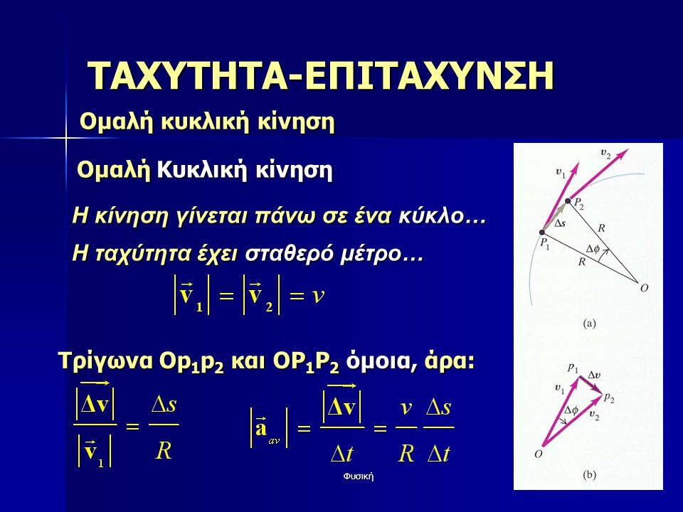 Φυσική57 ΤΑΧΥΤΗΤΑ-ΕΠΙΤΑΧΥΝΣΗ Κυκλική κίνηση Κυκλική κίνηση Ομαλή κυκλική κίνηση Ομαλή Η κίνηση γίνεται πάνω σε ένα κύκλο… Η ταχύτητα έχει σταθερό μέτρο… Τρίγωνα Op 1 p 2 και OP 1 P 2 όμοια, άρα: