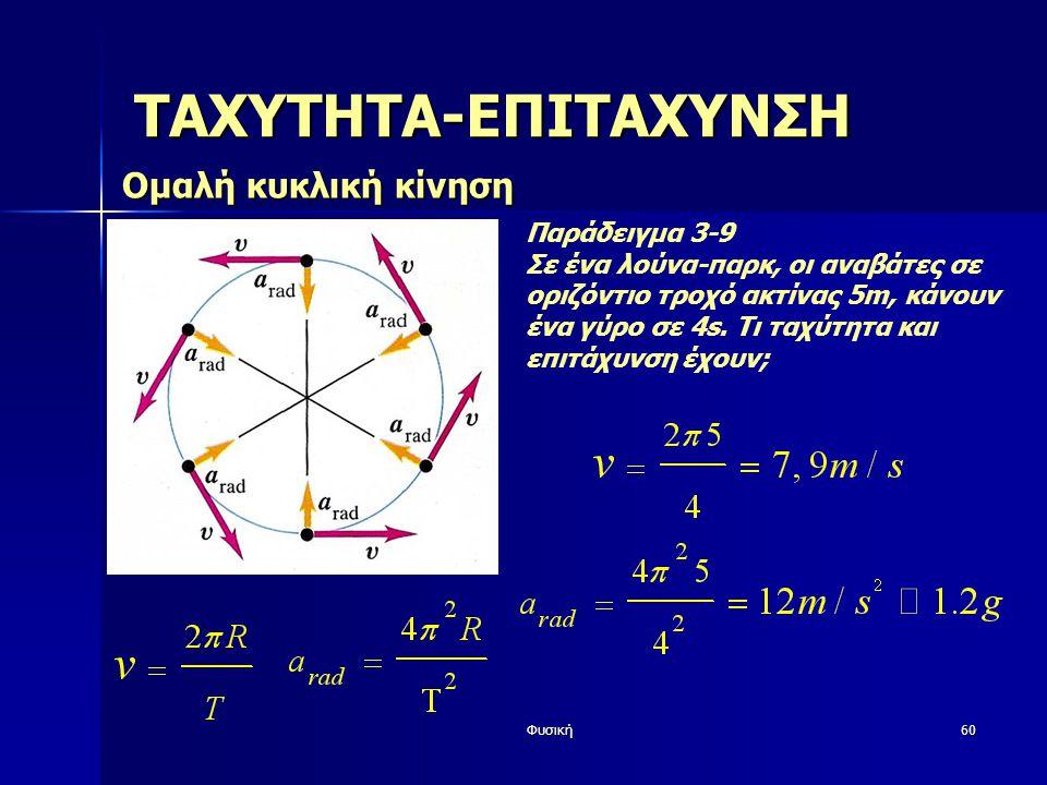 Φυσική60 ΤΑΧΥΤΗΤΑ-ΕΠΙΤΑΧΥΝΣΗ Ομαλή κυκλική κίνηση Παράδειγμα 3-9 Σε ένα λούνα-παρκ, οι αναβάτες σε οριζόντιο τροχό ακτίνας 5m, κάνουν ένα γύρο σε 4s.